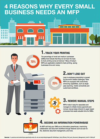 doc-4-Reasons-Why-Every-Small-Business-Needs-MFP-Infographic