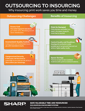 doc-Outsourcing-to-Insourcing-Infographic